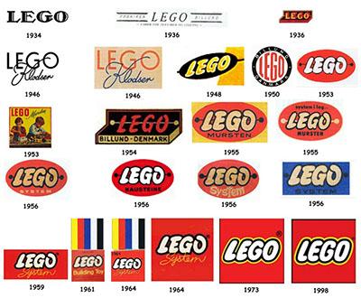 Lego logoer igennem tiderne